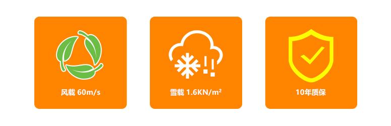 三个图标(中文).jpg